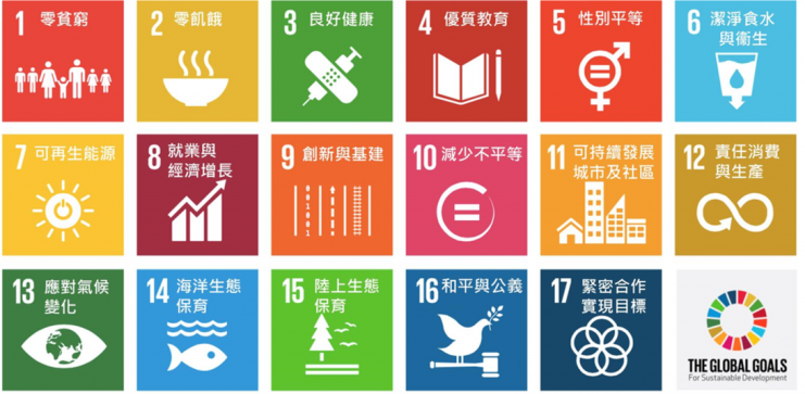 Public Photos / Files - C_2018_SDG_Poster_without_UN_emblem